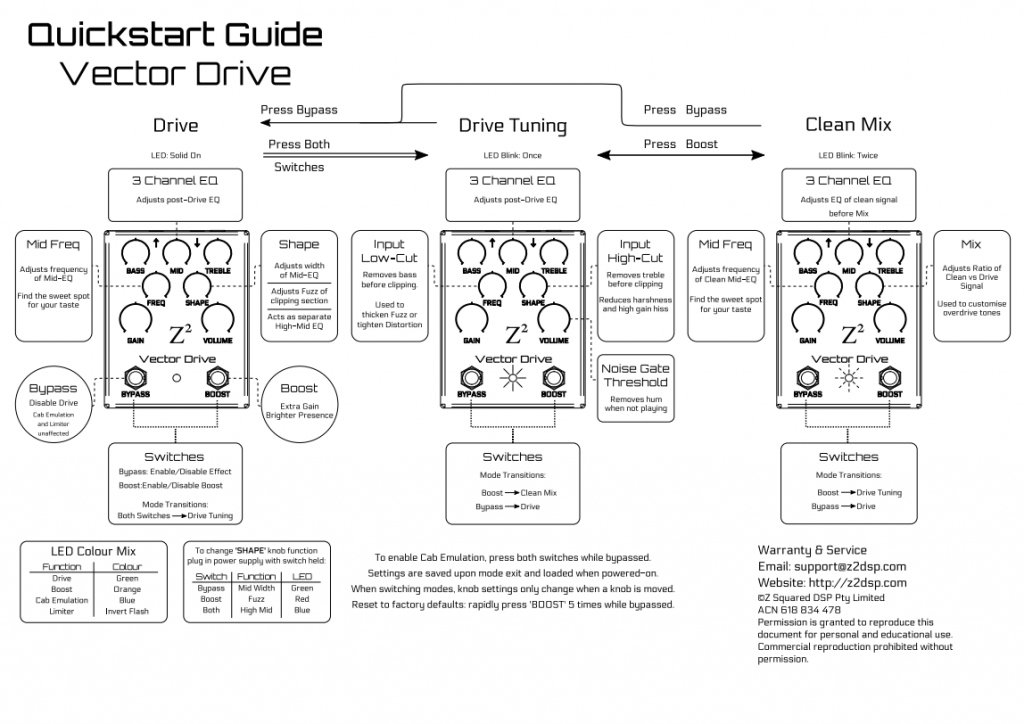 Click here to download the Vector Drive Quickstart Guide PDF.